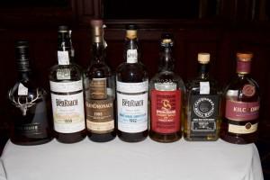 Zestaw degustacyjny - WhiskyTour 2015