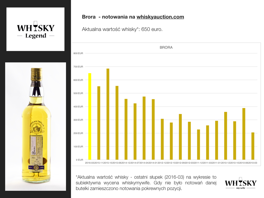 WhiskyLegend 2016.030