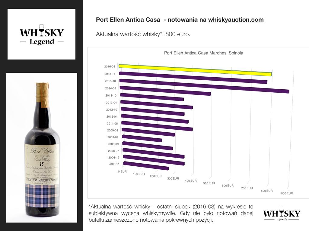 WhiskyLegend 2016.056