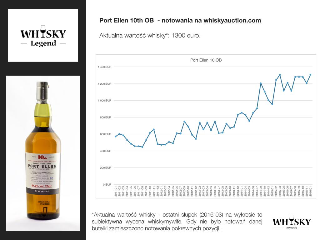 WhiskyLegend 2016.067