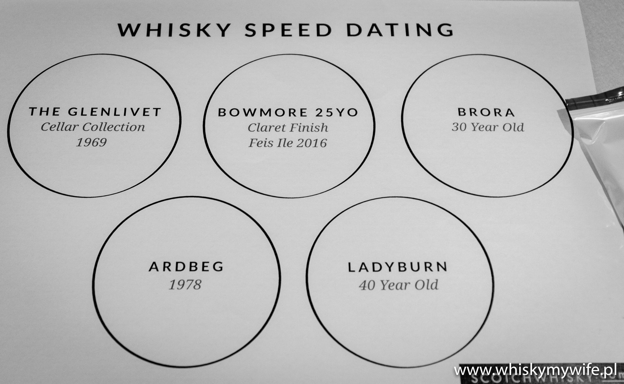 Speed Dating Whisky Masterclass-3